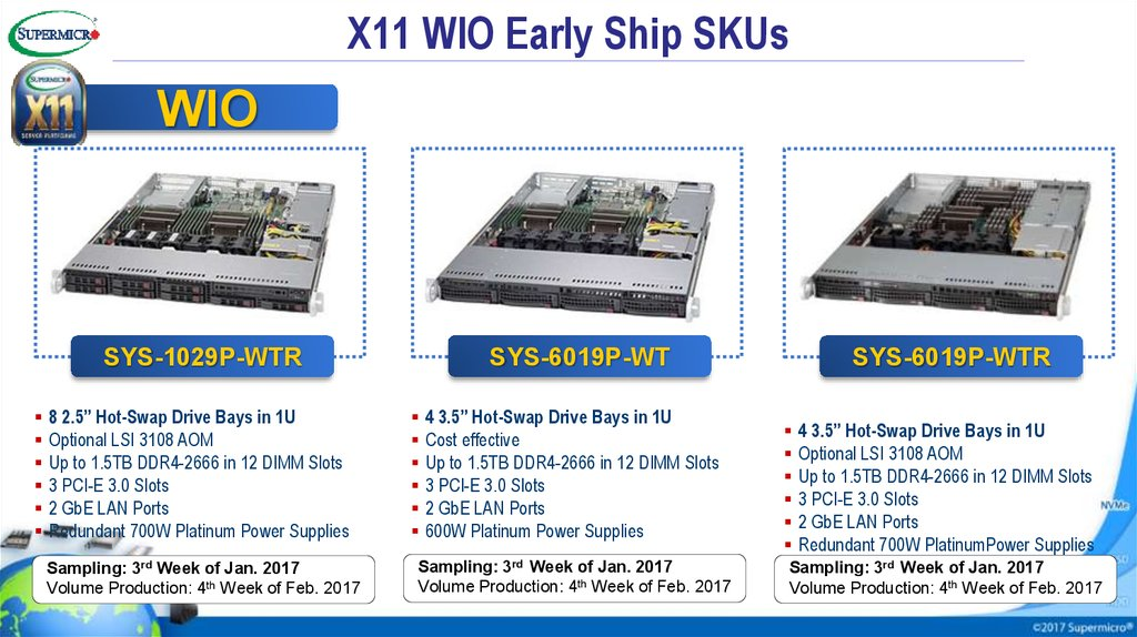 X11 TwinPro2 Early Ship SKUs