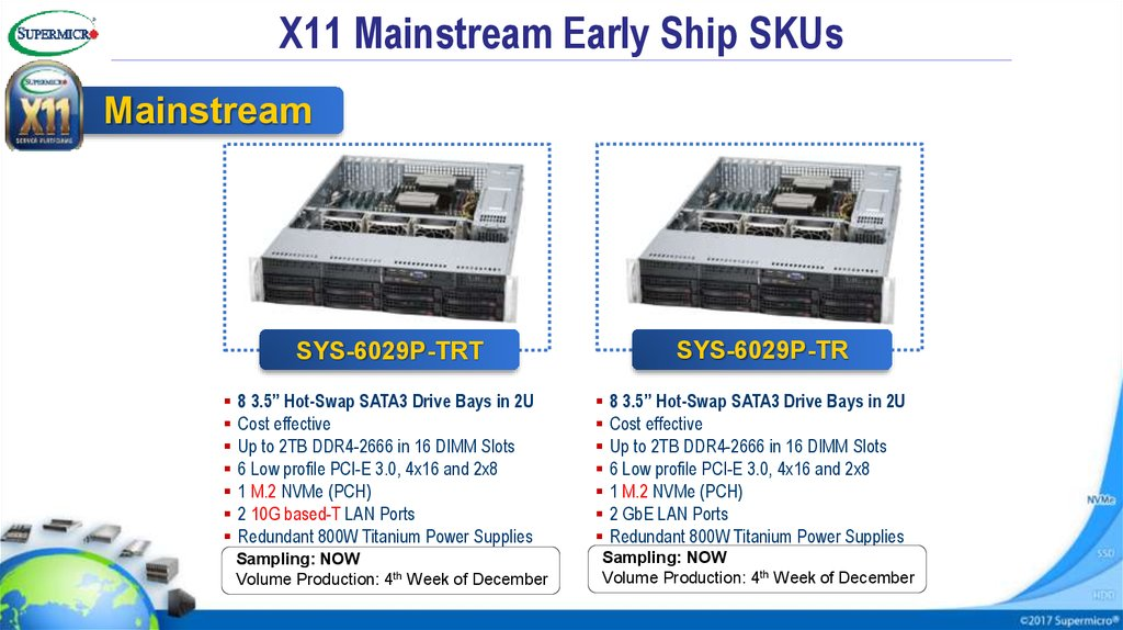 X11 WIO Early Ship SKUs