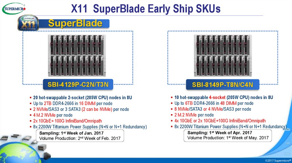 X11 Ultra Early Ship SKUs
