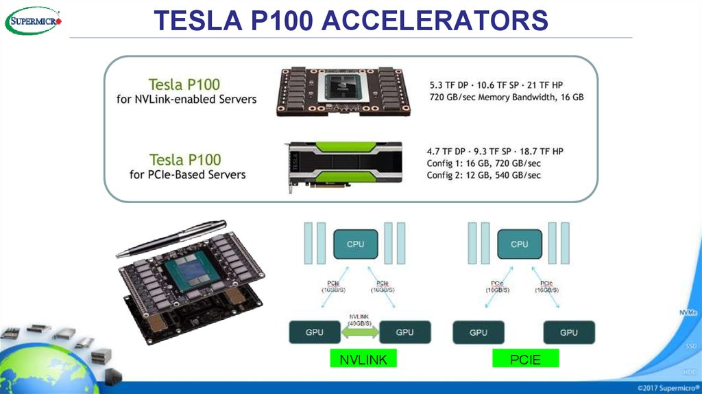 Supermicro New Product Introduction - online presentation