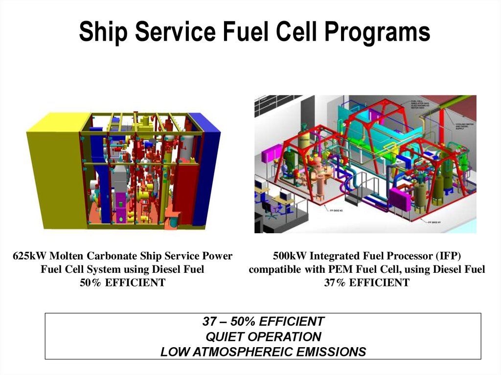 Ship Service Fuel Cell Programs