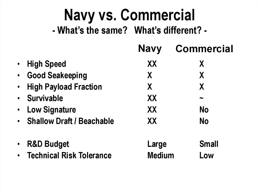 Navy vs. Commercial - What's the same? What's different? -