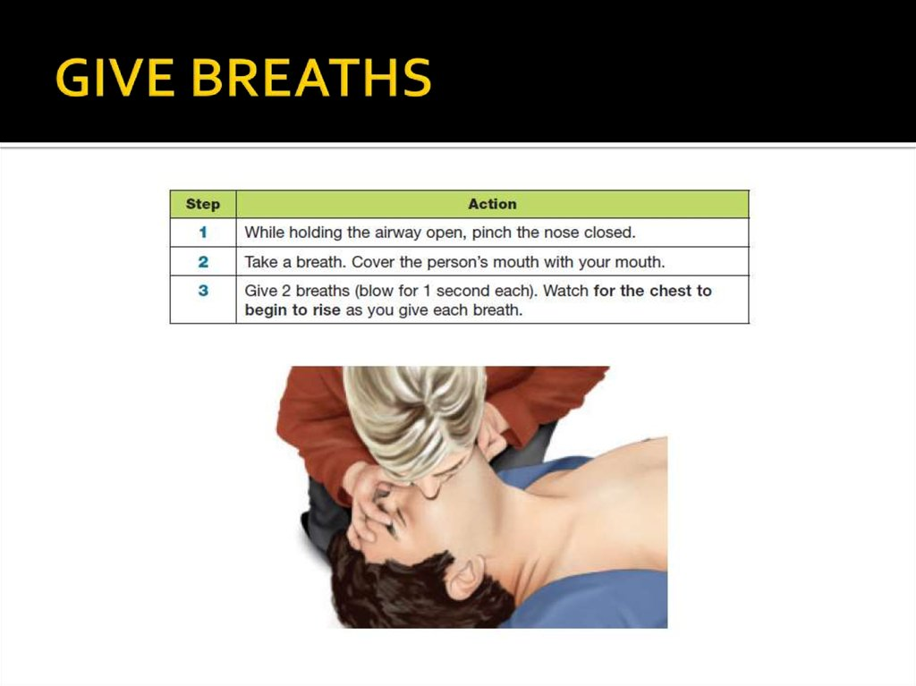 GIVE BREATHS