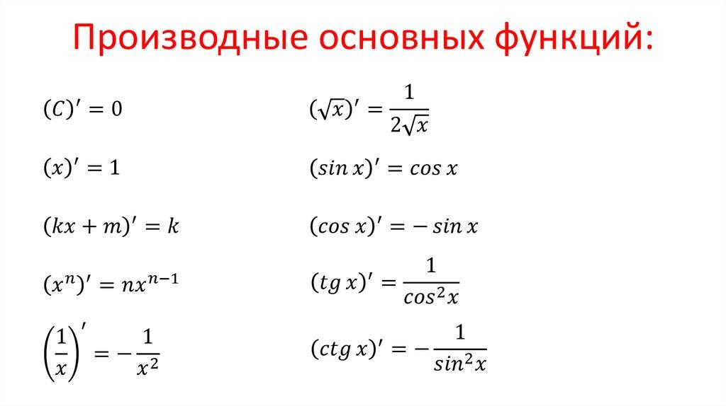 формулы производных шпаргалка word