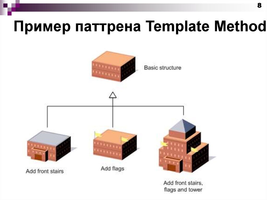 Пример паттрена Template Method