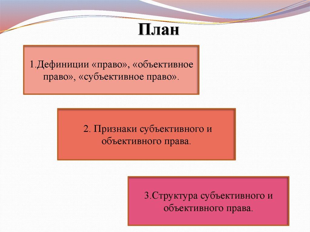 Объективное и субъективное право реферат 7260