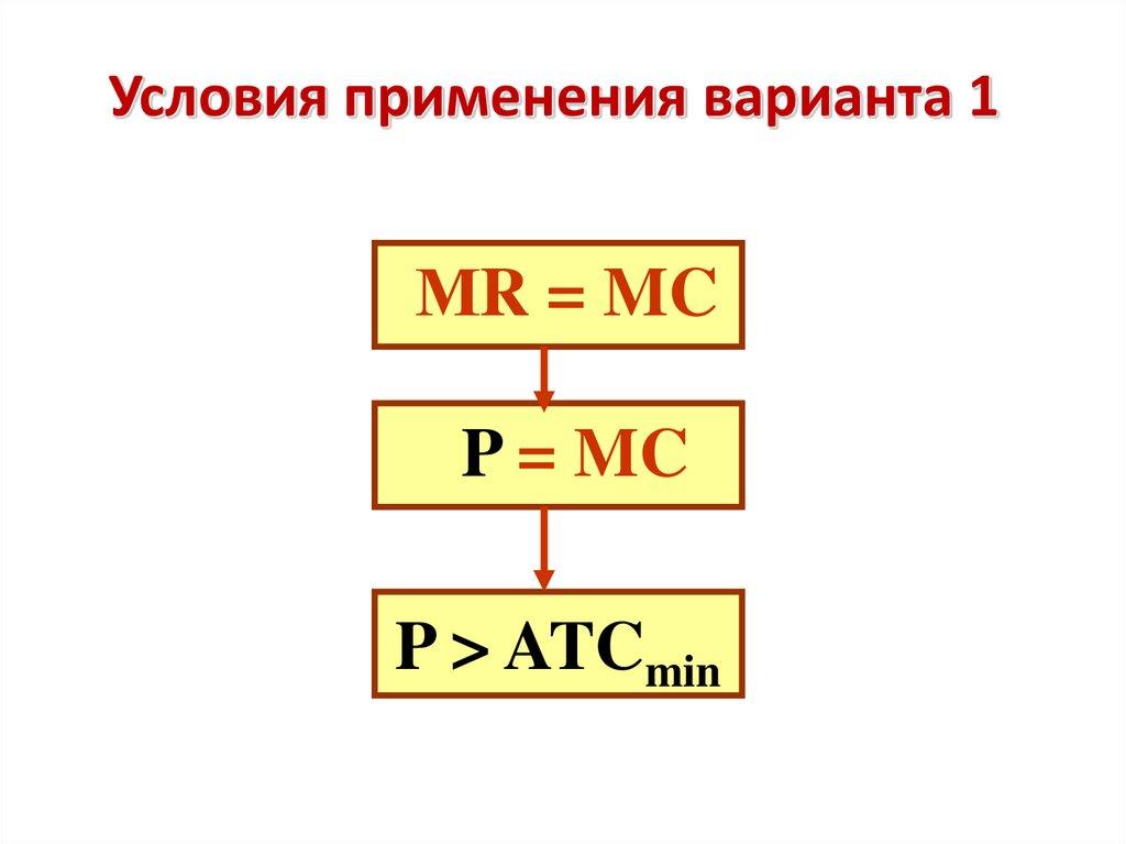 Монополистическая конкуренция. график