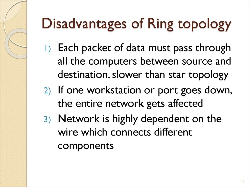 Network Topologies Lan Topologies Wan Topologies
