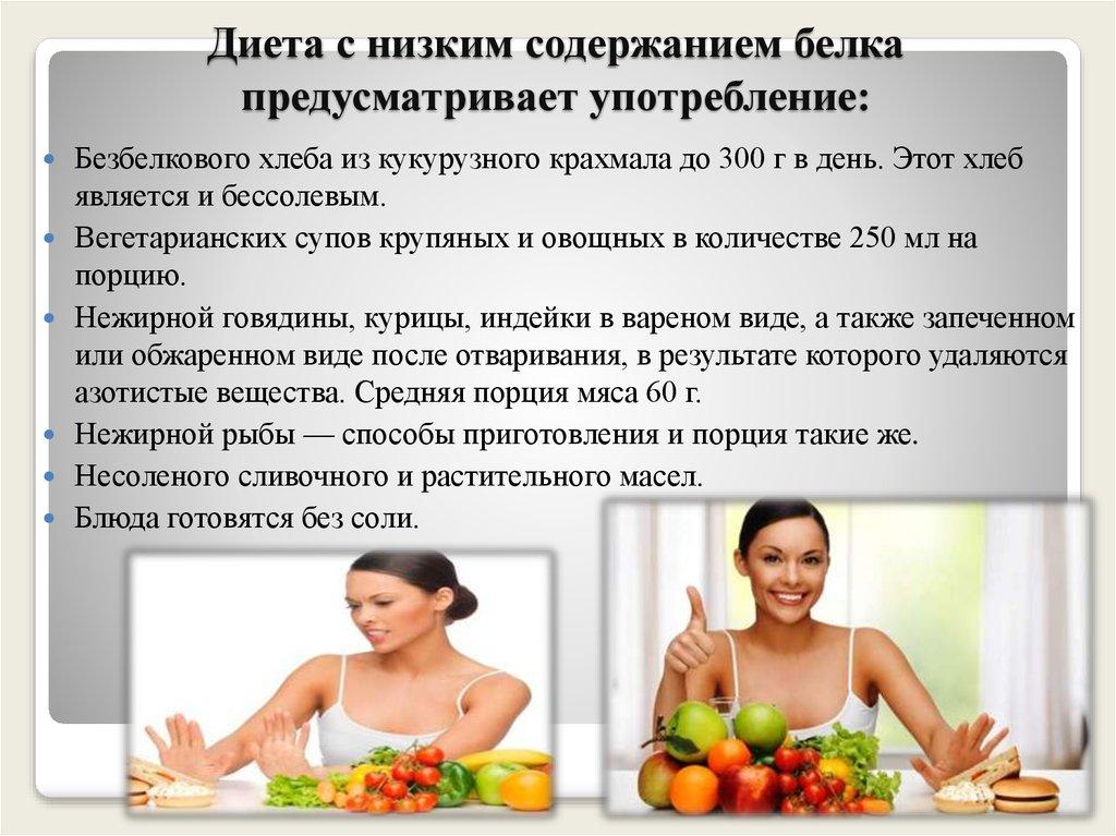 Советы Белковая Диета.