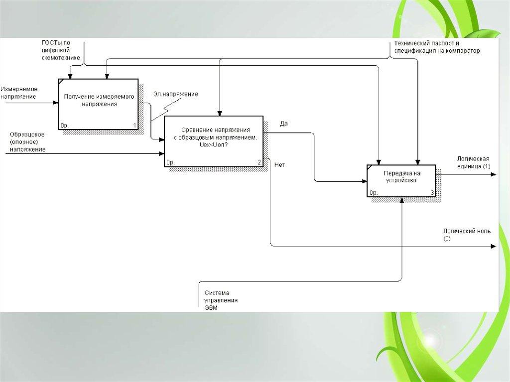 download Handbook of Research on Innovation and Entrepreneurship (Elgar Original Reference)