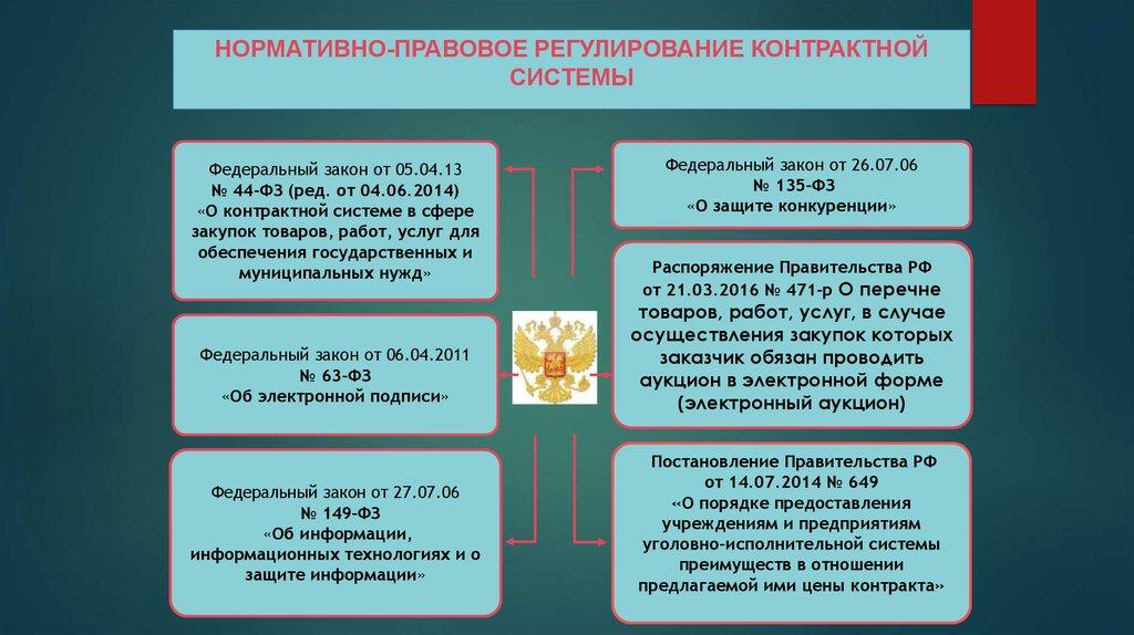 Федеральный закон о фнс россии