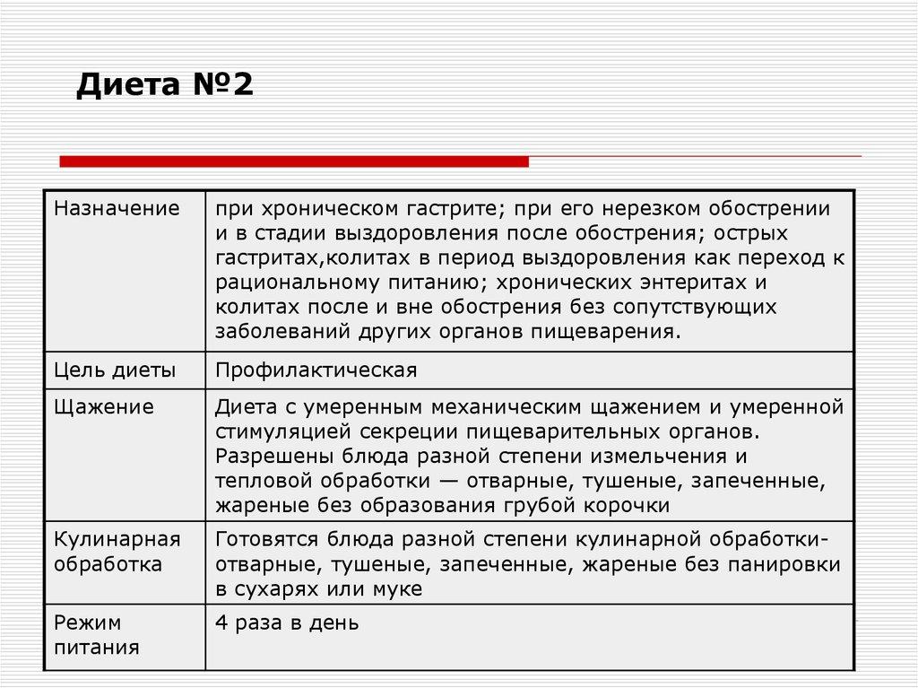 Диета стол 2 3