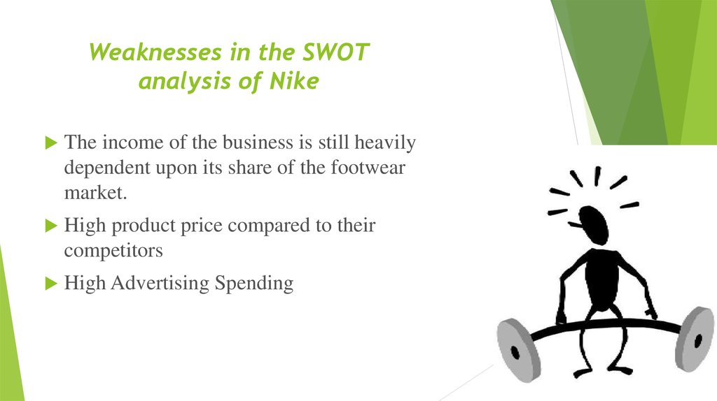 Weaknesses in the SWOT analysis of Nike
