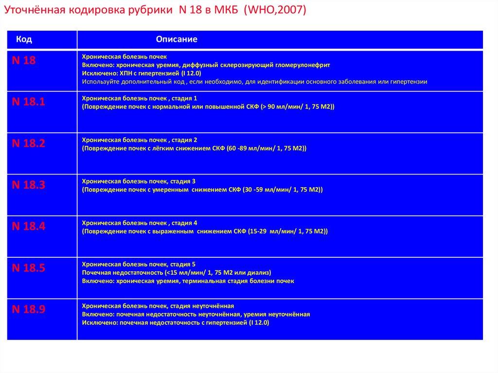национальные рекомендации диабет