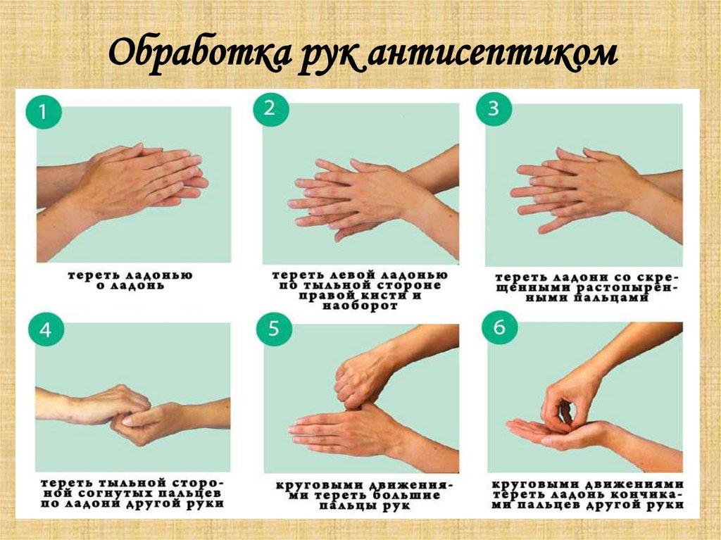 Картинка обработки рук антисептиком