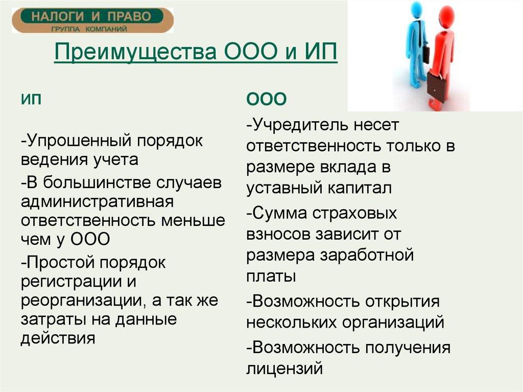 Организационные расходы ооо при регистрации купить адрес для ооо в москве не массовой регистрации