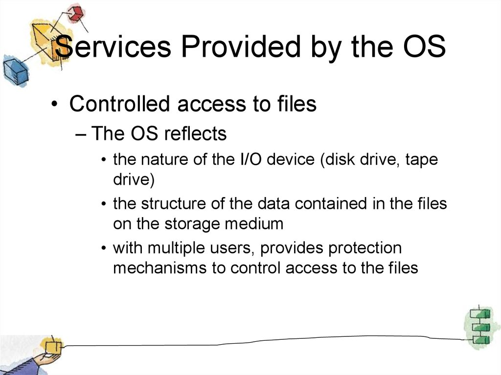 Services Provided by the OS