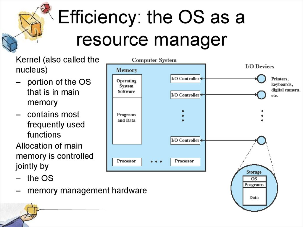 Efficiency: the OS as a resource manager
