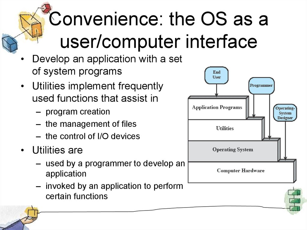 Convenience: the OS as a user/computer interface