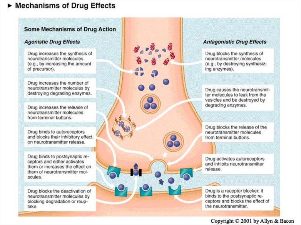 propranolol no prescription