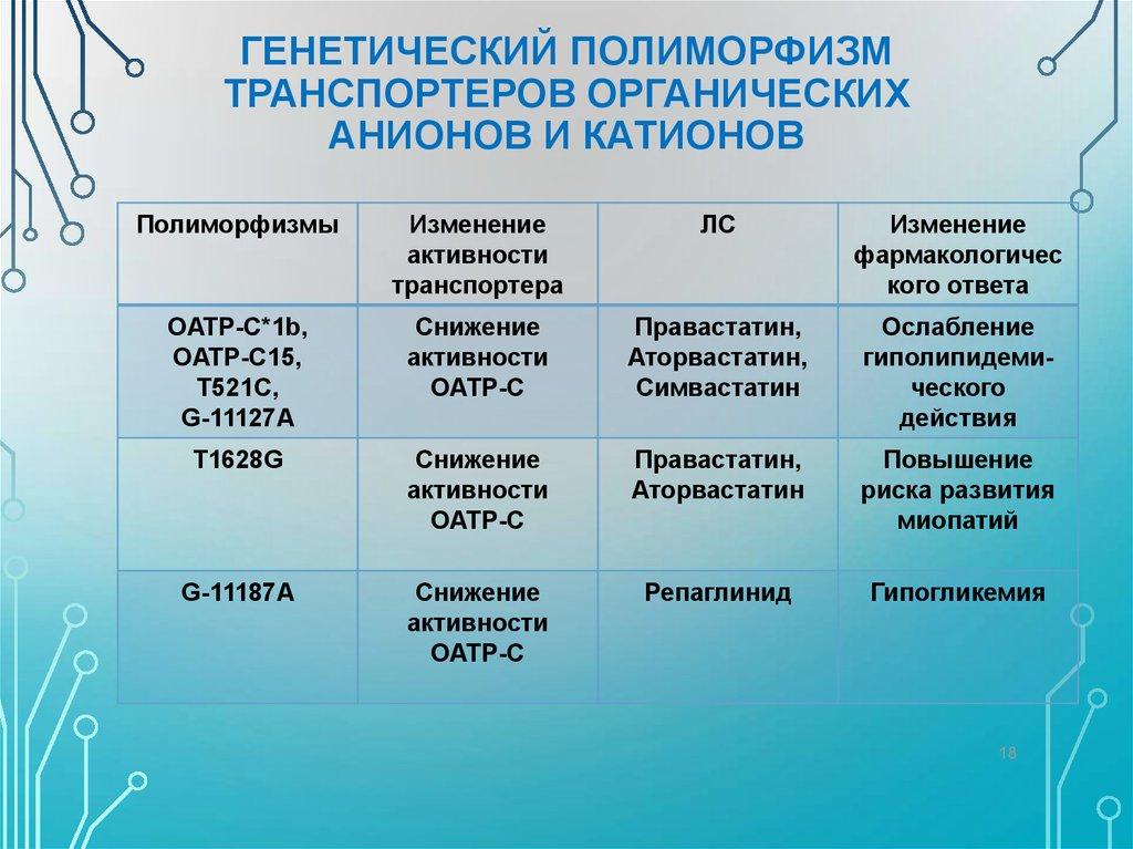 транспортеры органических катионов