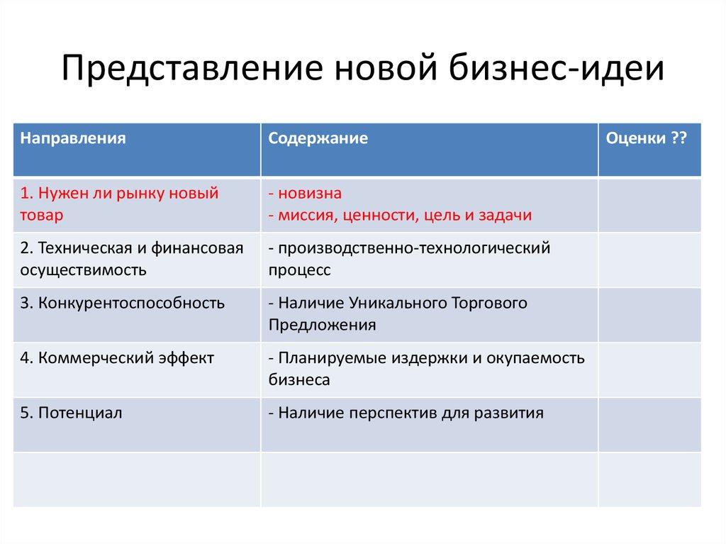 Бизнес план по проектированию бизнес план производства телефонов