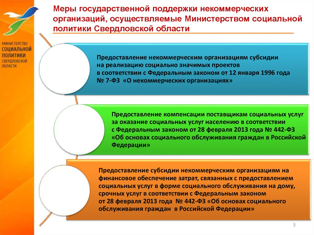 субсидии в законе о некоммерческих организациях