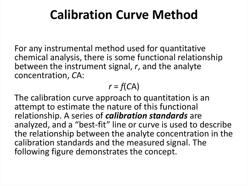 Calibration Curve Method