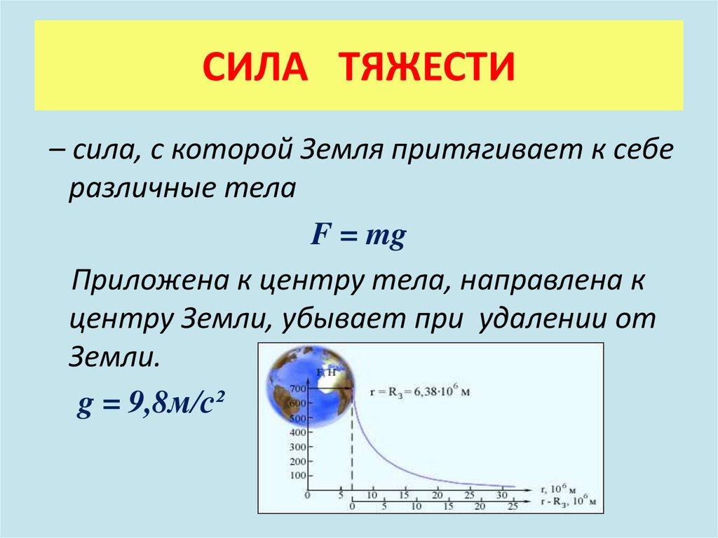 Сила тяжести решение задач 10 класс как решить задачу по объему