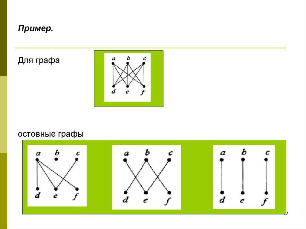 Графы. (Тема 1) - презентация онлайн