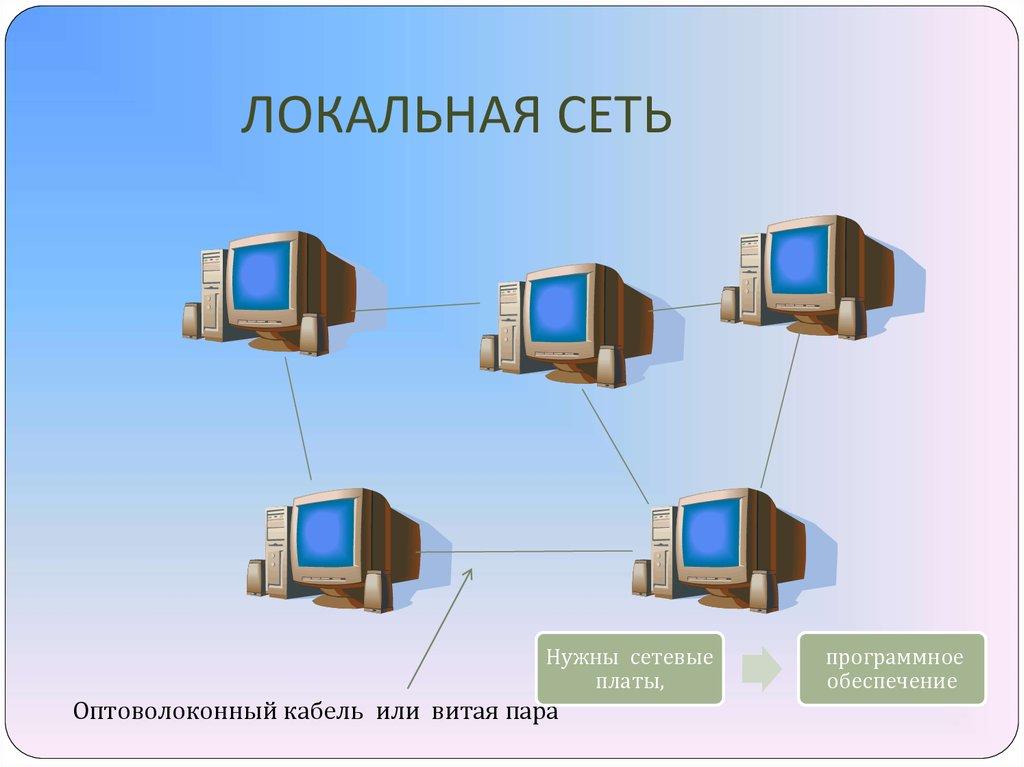 Интернета по локальной сети в картинках