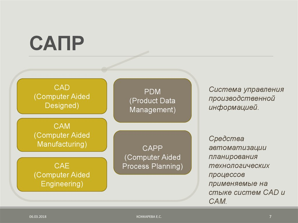 computer aided process planning Integration of process design and control process planning, 1 introduction computer the integration of process design and control (computer aided.