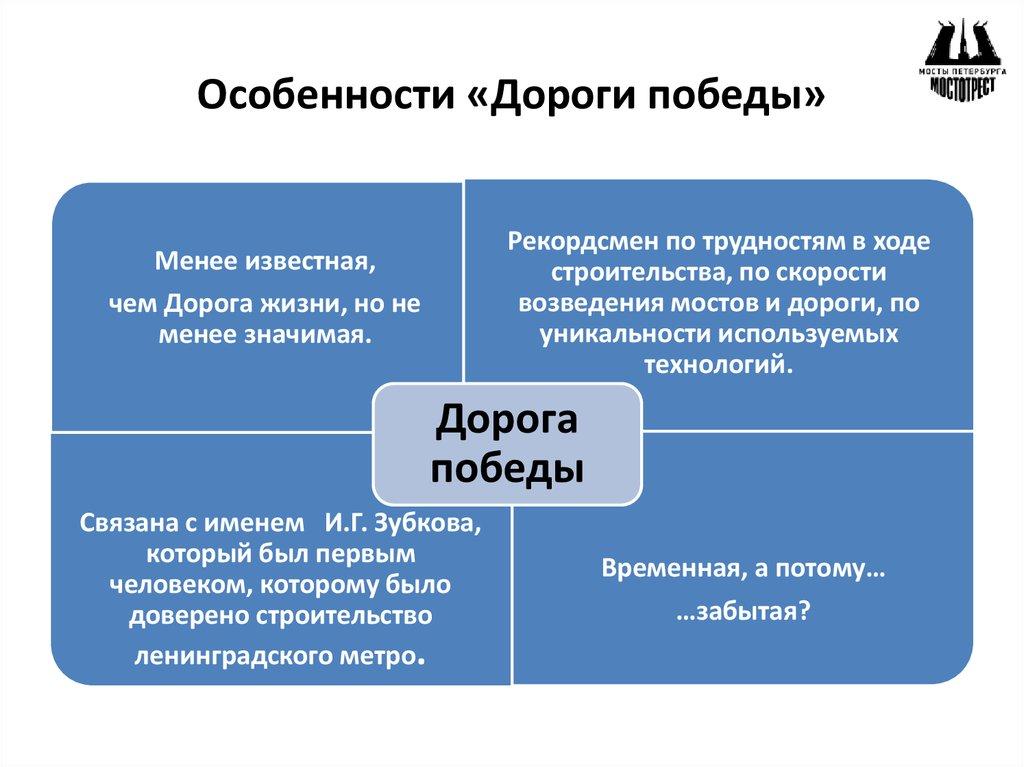 России казино в погода
