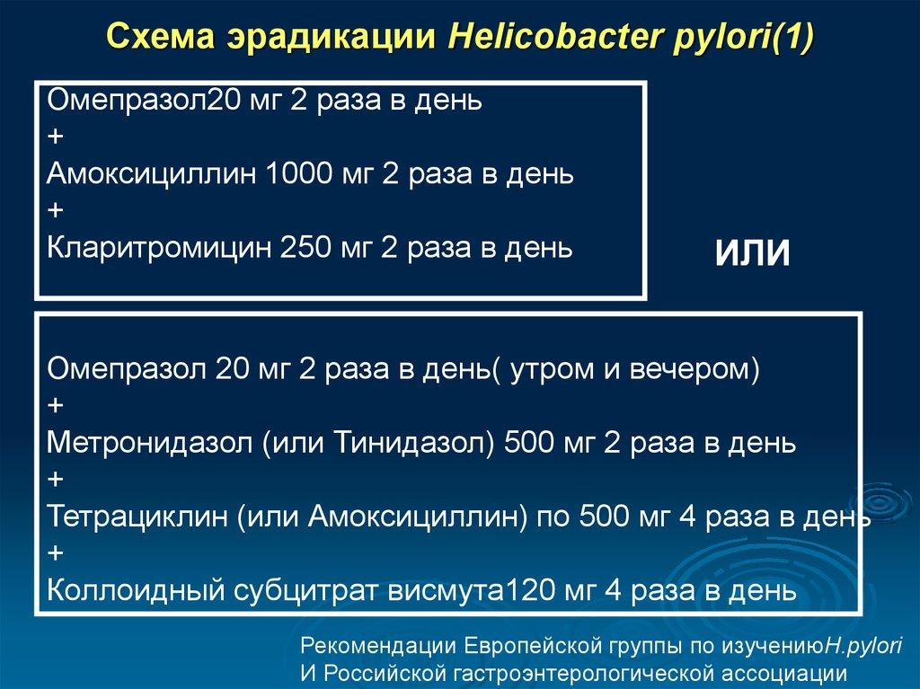 Схема эрадикации helicobacter pylori