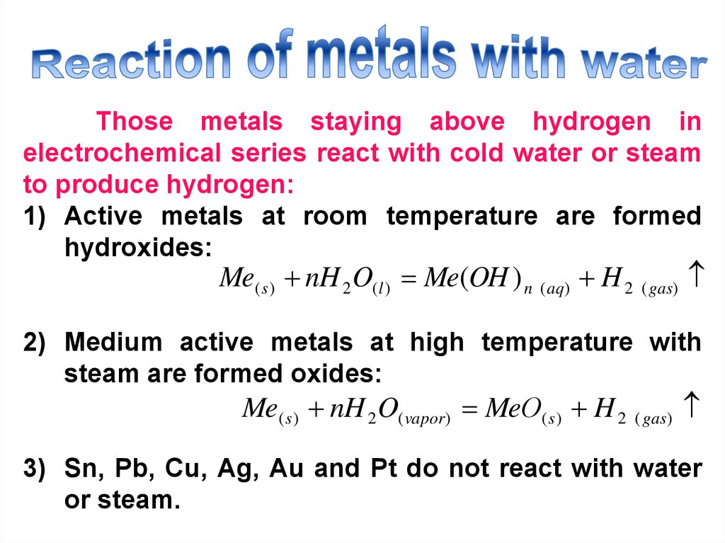 Reaction of metals with water