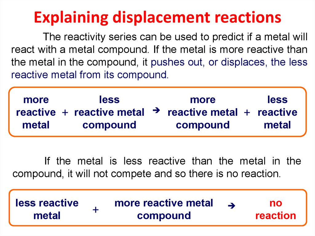 Explaining displacement reactions