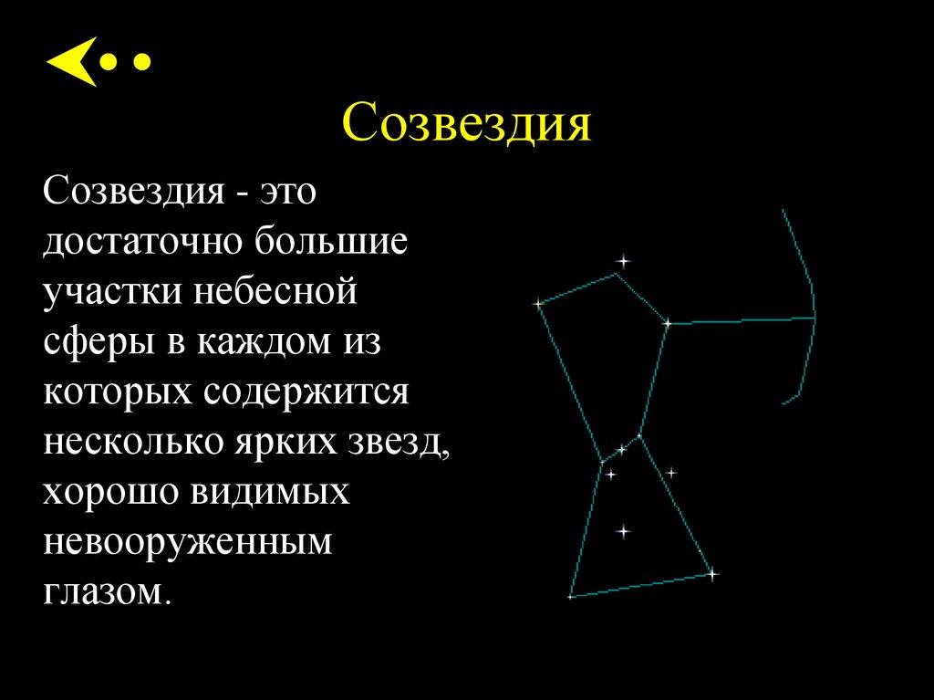 зимой созвездия их названия картинки и факты вернули владелице