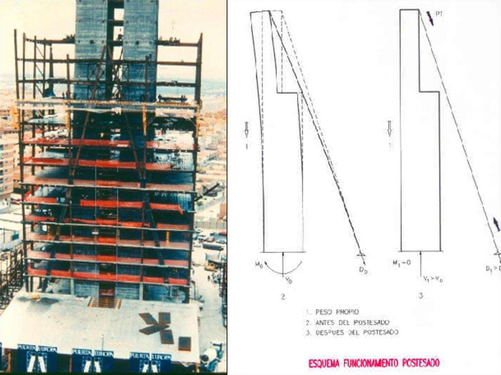 Modern architecture - online presentation