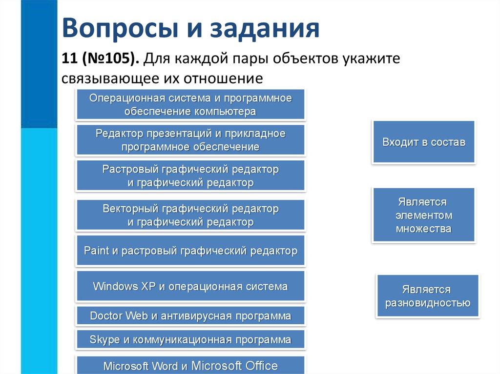 programmnoe-obespechenie-windows-uchebnik-dlya-vuzov