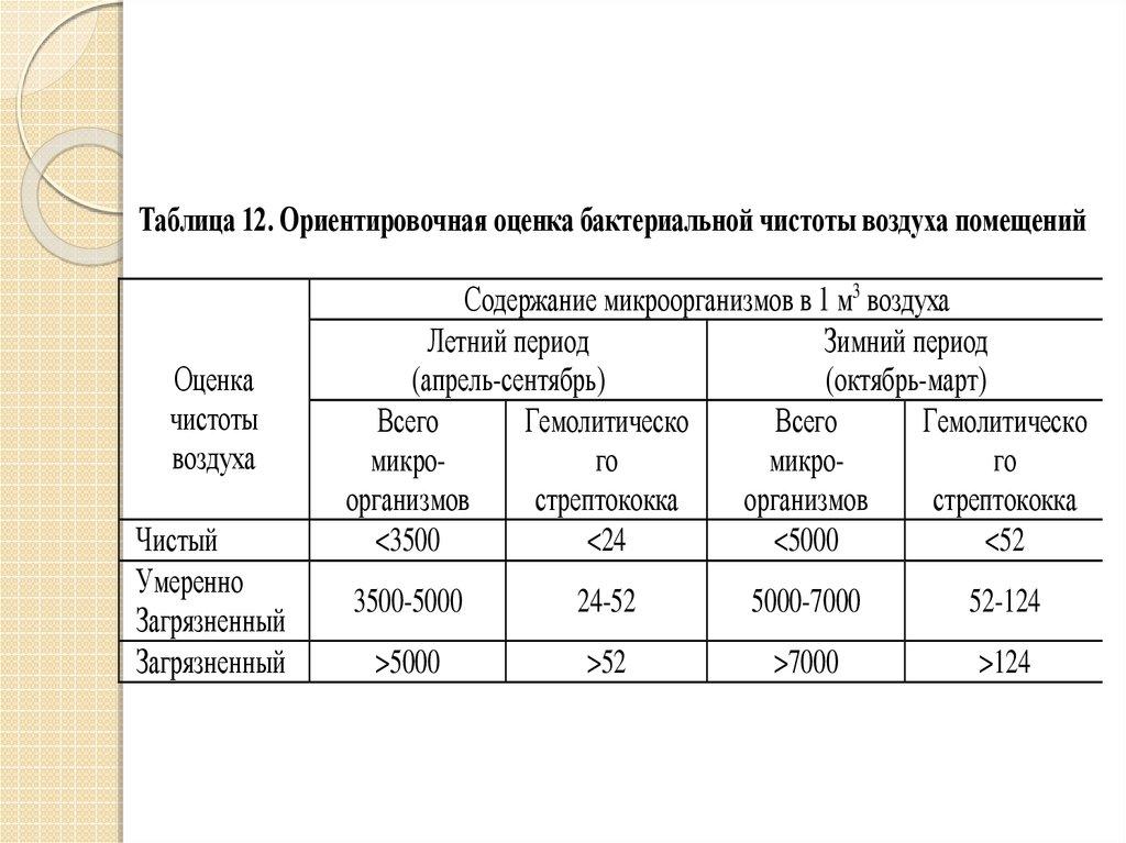Сокращение численности штата тк рф