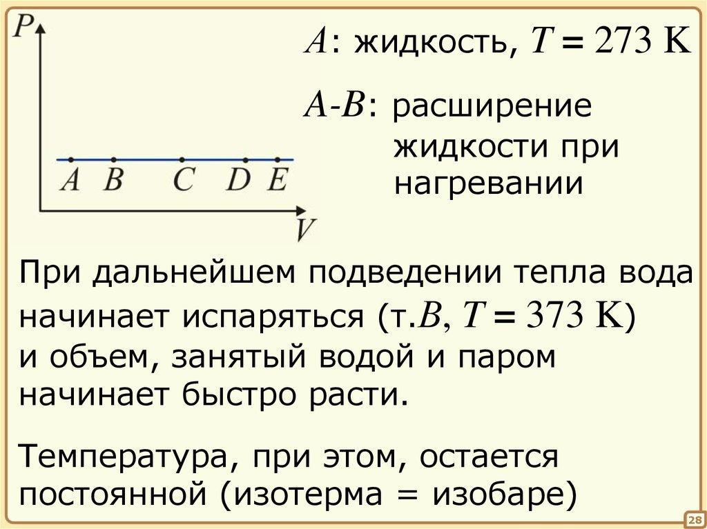 ebook Уход за розами.Лунный календарь