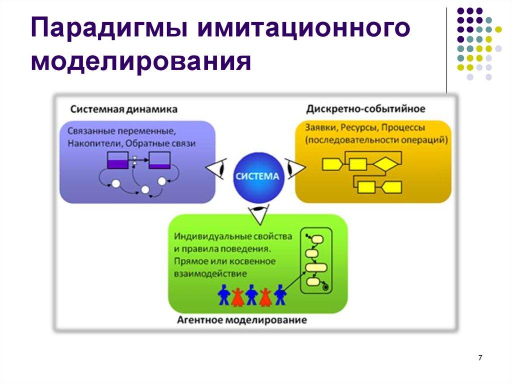 Имитационная девушка модель работы работа в полиции иркутск для девушек