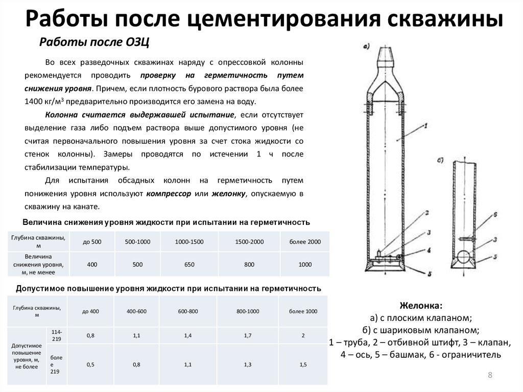 Цементные растворы при цементировании скважин приготовление тяжелых кладочных растворов цементных марки 100