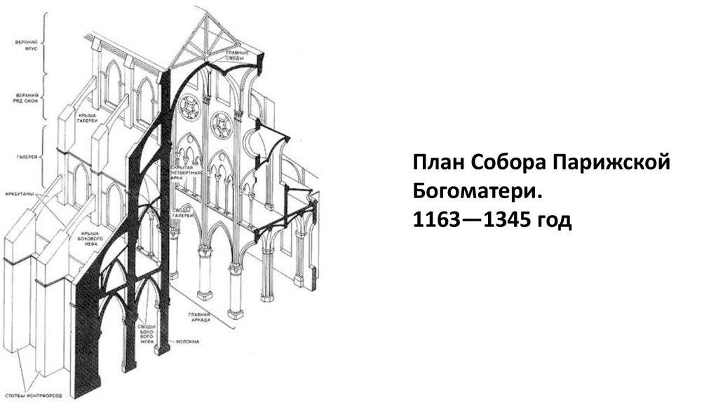 gothic architecture elements - 584×716