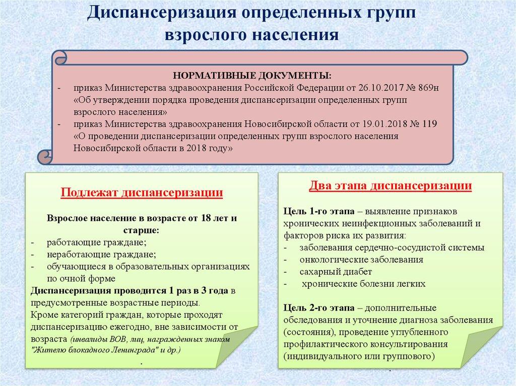 Терапевтическая служба минздрава россии — терапевтическая служба.