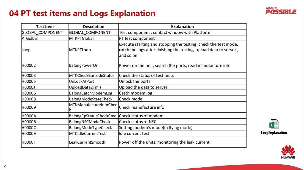 Huawei Device PT Test Instructions - online presentation