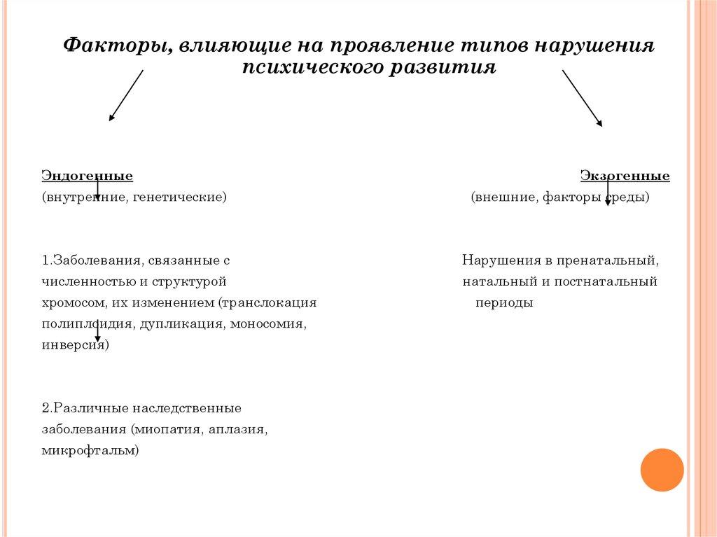 online Русская армия 1812 года