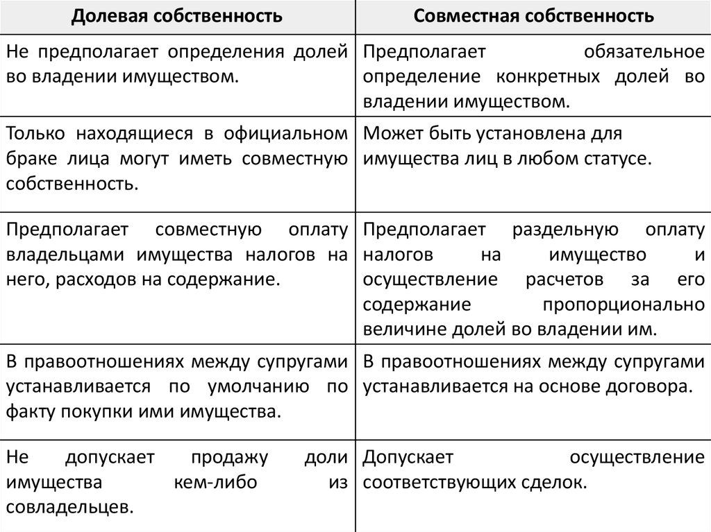 Договор совместной деятельности между ип образец