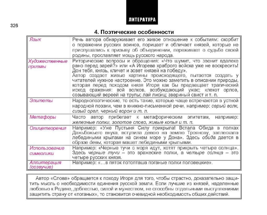 Егэ подготовка обществознание в схемах и таблицах фото 609