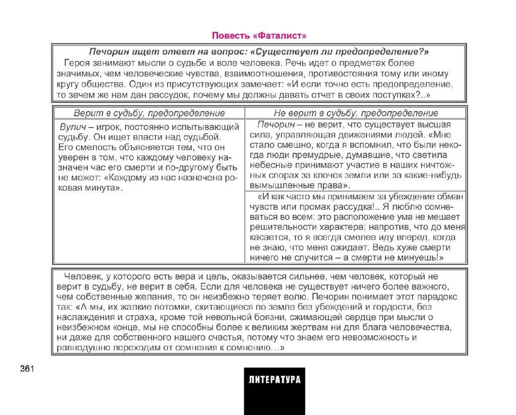Егэ подготовка обществознание в схемах и таблицах фото 157